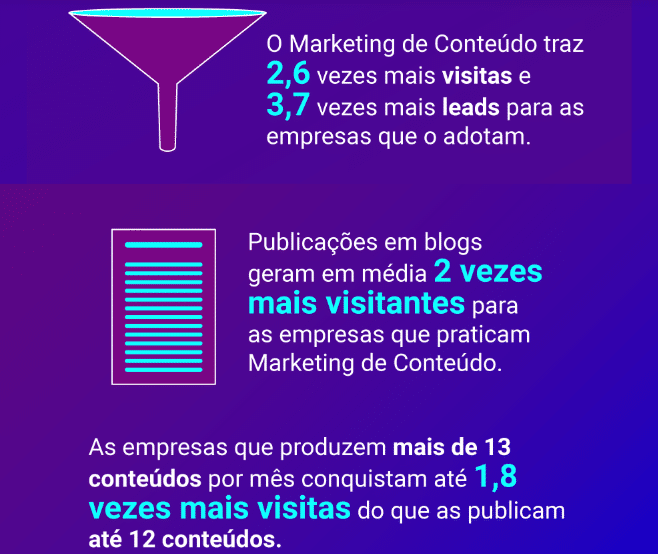 marketing_conteudo_medicos_clinicas